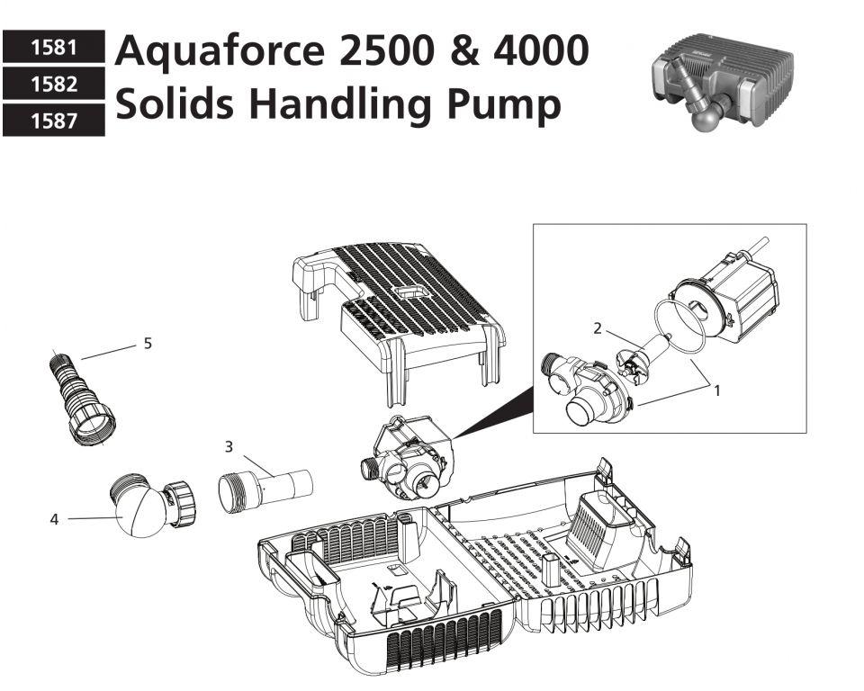 Onderdelen Hozelock Aquaforce 2500 & 4000