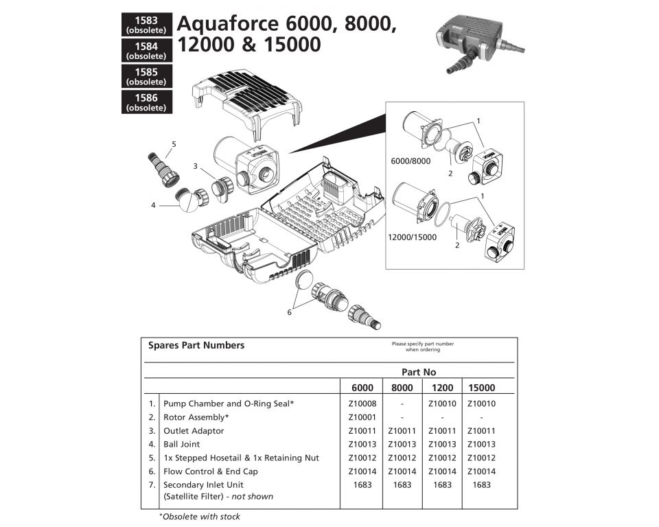 Onderdelen Hozelock Aquaforce - 6000 & 8000 & 12000 & 15000