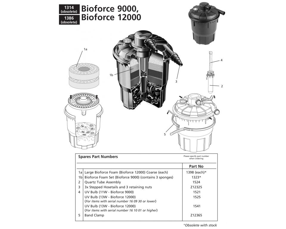 Onderdelen Hozelock Bioforce 9000 & 12000