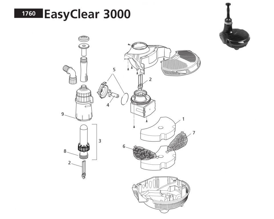 Onderdelen Hozelock Easyclear 3000 (Onderdelen)