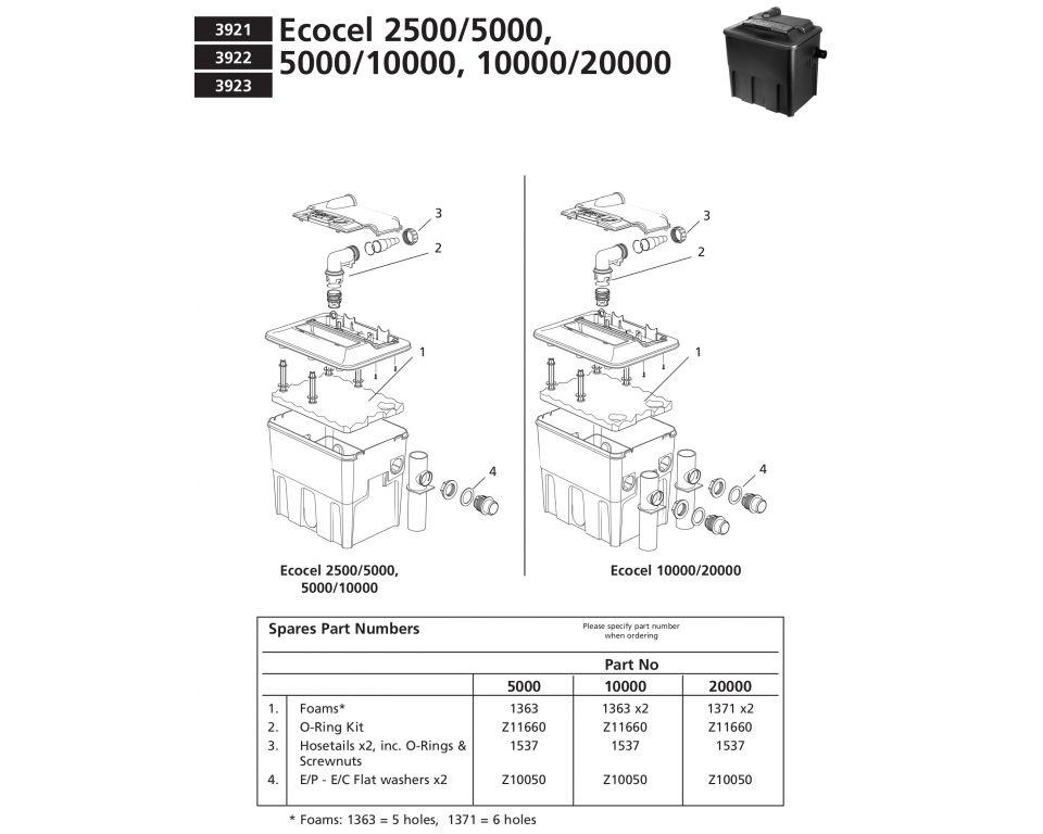 Onderdelen Hozelock Ecocel - 5000 & 10000 & 20000