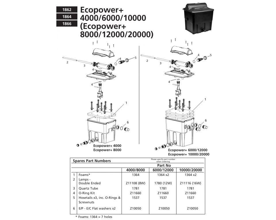 Onderdelen Hozelock Ecopower+ - 8000 & 12000 & 20000