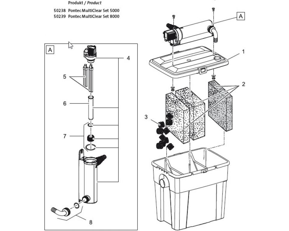 Onderdelen pontec multiclear set 8000
